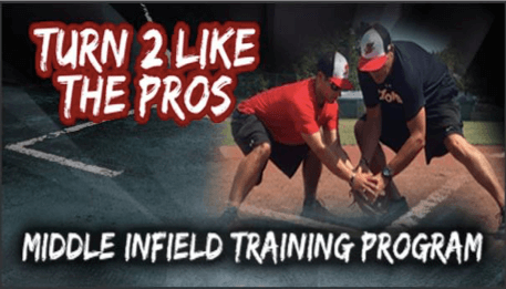 Winter Middle Infield Class